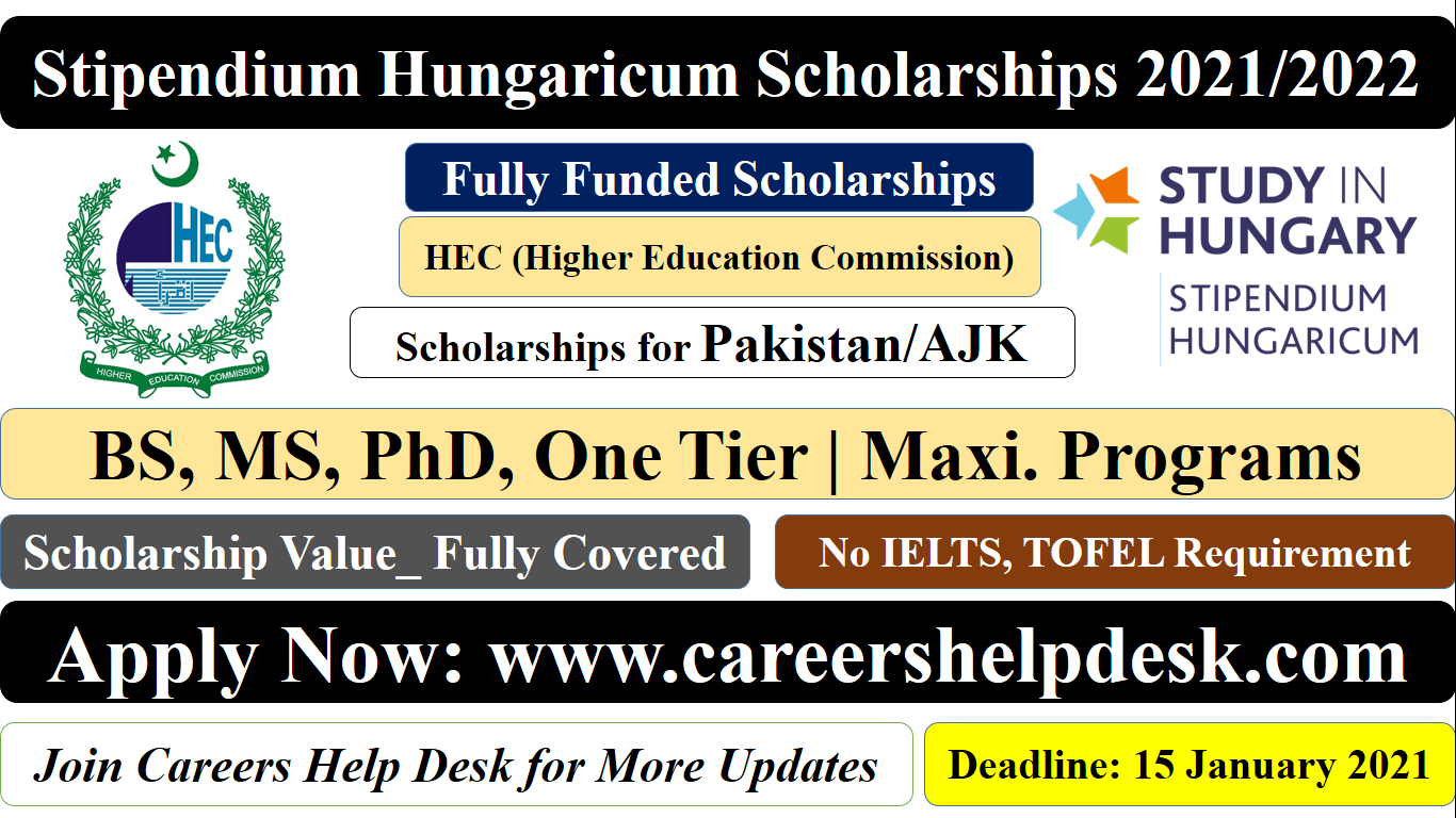 Hungary Scholarships for Pakistani Students 2021